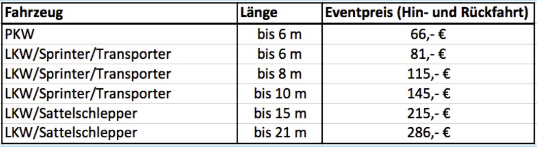 kosten sylt shuttle - German SUP Challenge Sylt 2016