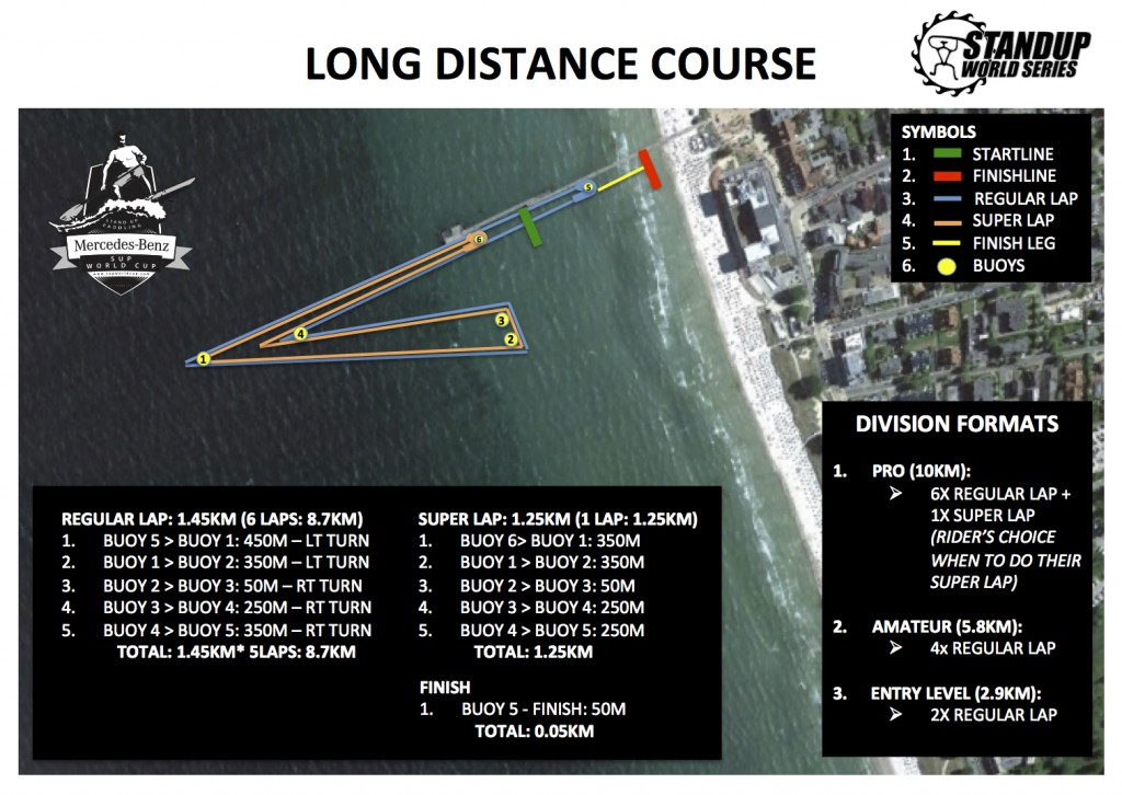 sup world cup distance map - SUP Challenge 2016 beim SUP World Cup Scharbeutz – Alle Infos