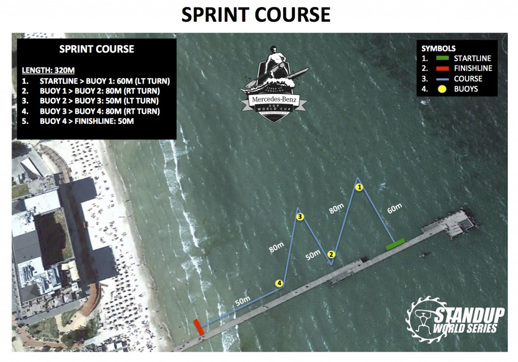 sup world cup spint maps - SUP Challenge 2016 beim SUP World Cup Scharbeutz – Alle Infos